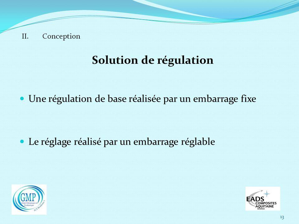 13 II. Conception Solution de régulation Une régulation de base réalisée par un embarrage fixe Le réglage réalisé par un embarrage réglable