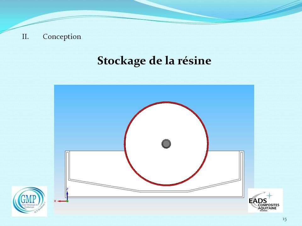 15 II. Conception Stockage de la résine