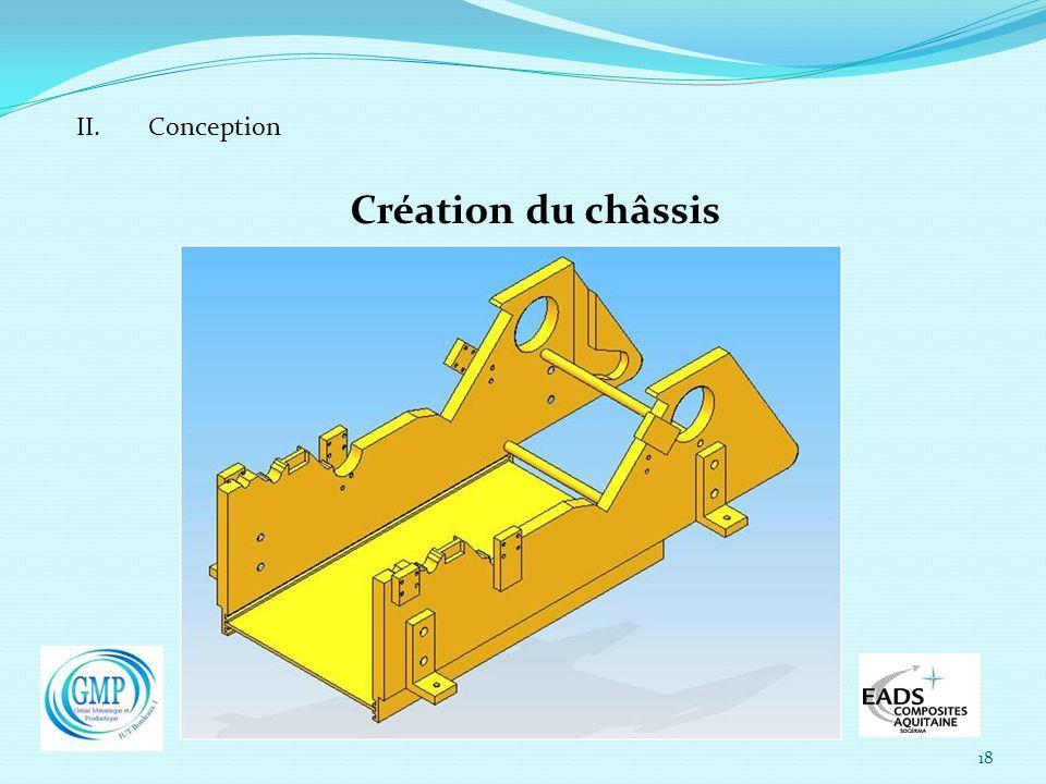 18 II. Conception Création du châssis