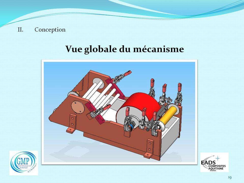 19 II. Conception Vue globale du mécanisme