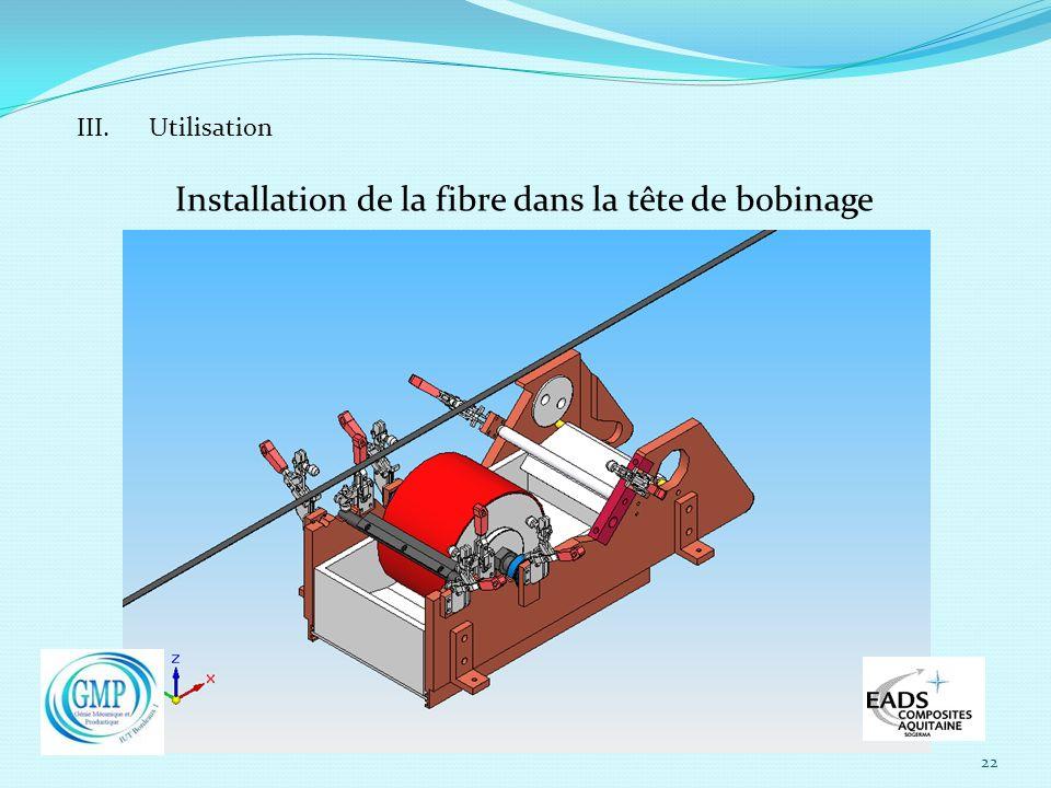 22 III. Utilisation Installation de la fibre dans la tête de bobinage