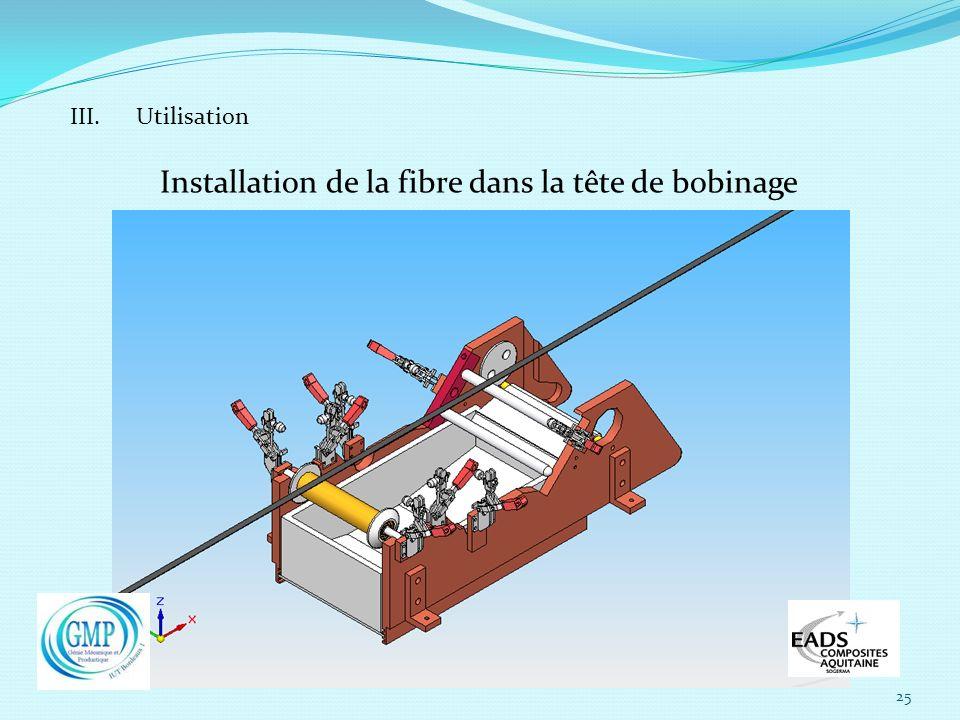 25 III. Utilisation Installation de la fibre dans la tête de bobinage