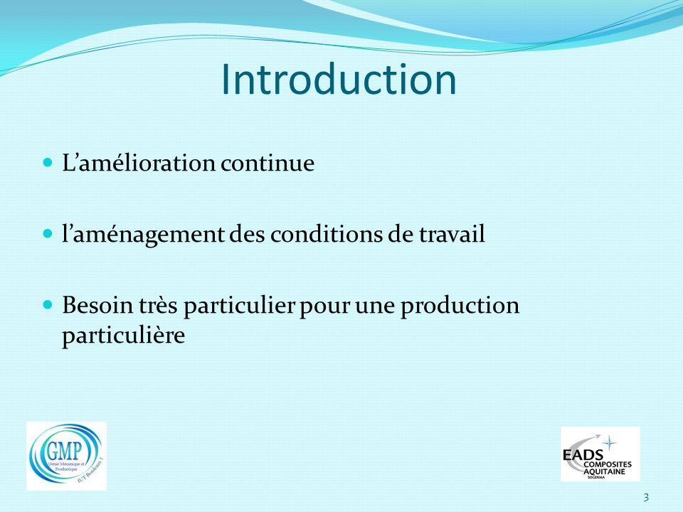 Introduction Lamélioration continue laménagement des conditions de travail Besoin très particulier pour une production particulière 3