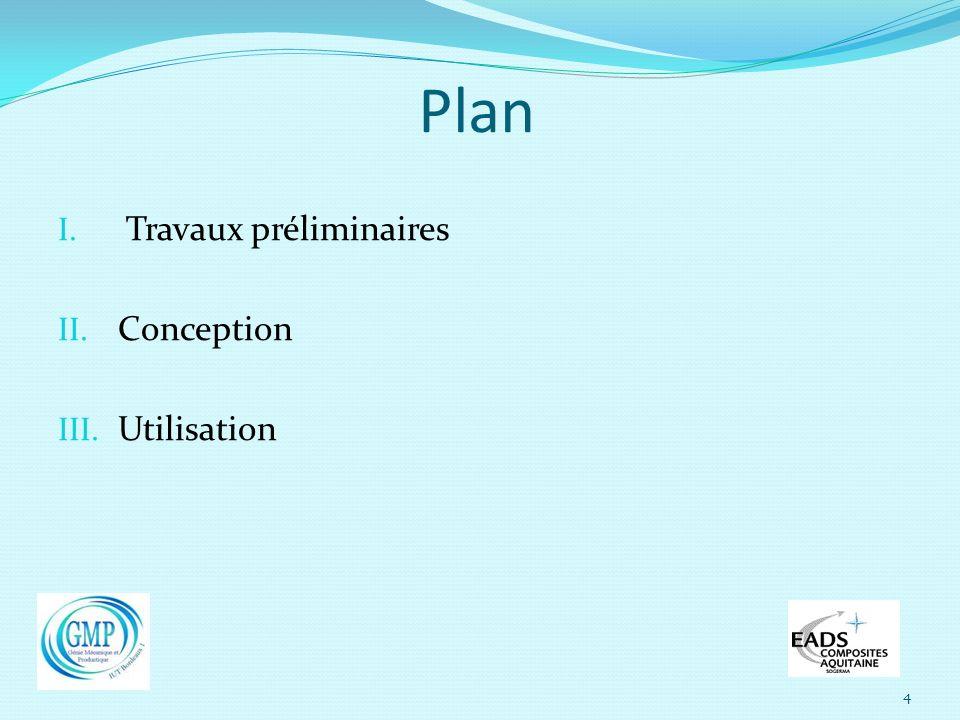 I. Travaux préliminaires II. Conception III. Utilisation 4 Plan
