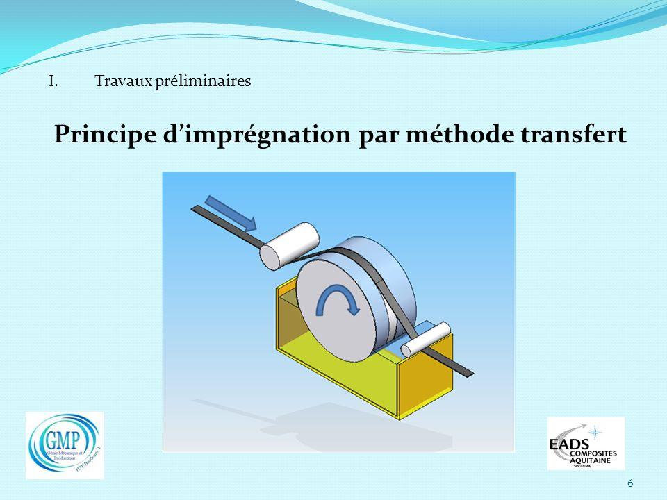 6 I. Travaux préliminaires Principe dimprégnation par méthode transfert