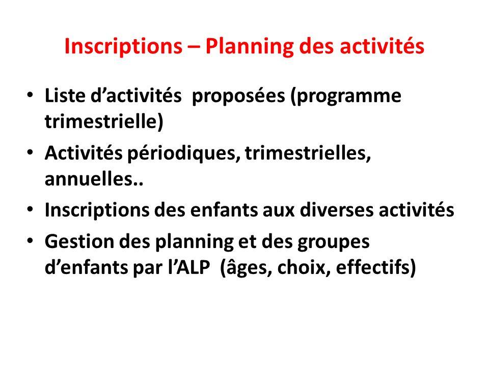 Inscriptions – Planning des activités Liste dactivités proposées (programme trimestrielle) Activités périodiques, trimestrielles, annuelles..