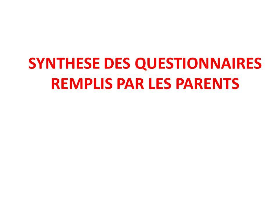 SYNTHESE DES QUESTIONNAIRES REMPLIS PAR LES PARENTS