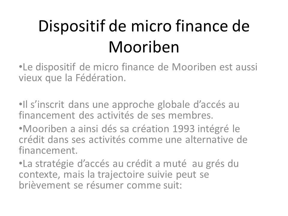 Dispositif de micro finance de Mooriben Le dispositif de micro finance de Mooriben est aussi vieux que la Fédération.