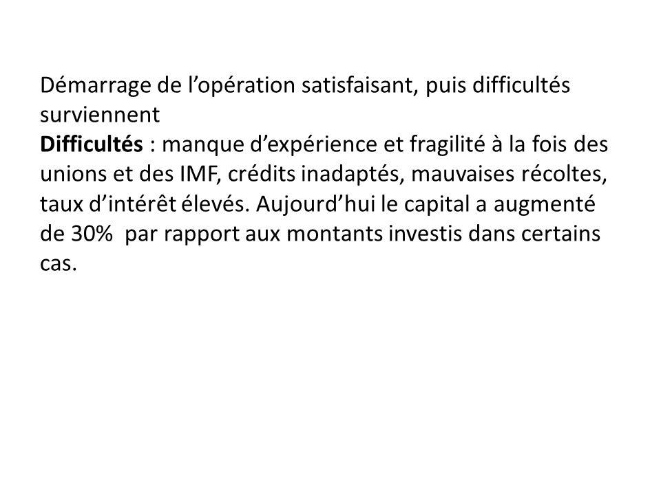 Démarrage de lopération satisfaisant, puis difficultés surviennent Difficultés : manque dexpérience et fragilité à la fois des unions et des IMF, crédits inadaptés, mauvaises récoltes, taux dintérêt élevés.