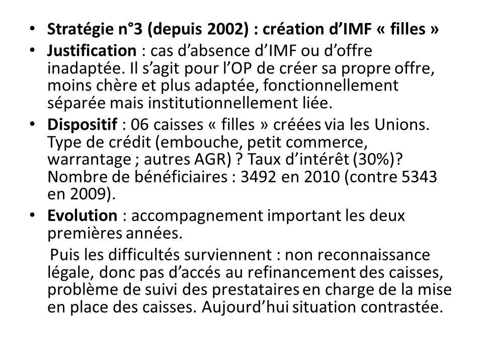 2008-2010 : Amorce dune réflexion stratégique globale par Mooriben sur son dispositif de crédit Partenariat technique avec lIRC supAGRO de Montpelier.