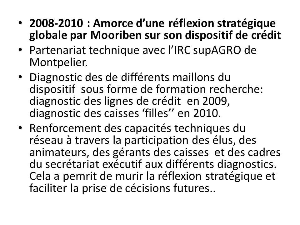 2010-2012 : Mooriben réalise un bilan général de ces trois stratégies Constat de grandes difficultés rencontrées sur chacune de ces stratégies.
