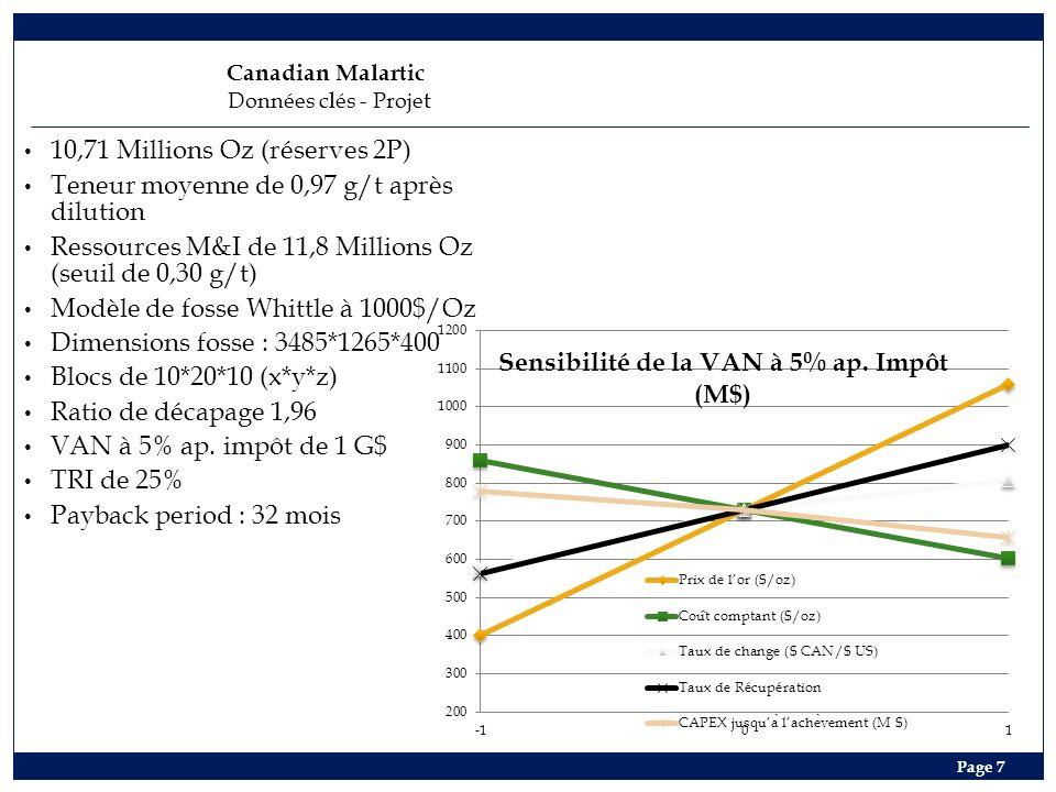 Canadian Malartic Données clés - Projet Page 7 10,71 Millions Oz (réserves 2P) Teneur moyenne de 0,97 g/t après dilution Ressources M&I de 11,8 Millions Oz (seuil de 0,30 g/t) Modèle de fosse Whittle à 1000$/Oz Dimensions fosse : 3485*1265*400 Blocs de 10*20*10 (x*y*z) Ratio de décapage 1,96 VAN à 5% ap.