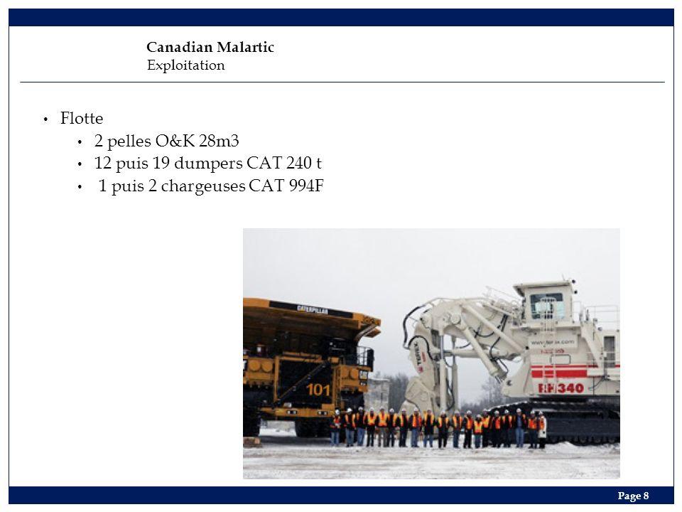 Canadian Malartic Exploitation Page 8 Flotte 2 pelles O&K 28m3 12 puis 19 dumpers CAT 240 t 1 puis 2 chargeuses CAT 994F