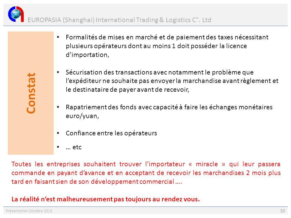 EUROPASIA (Shanghai) International Trading & Logistics C°. Ltd Présentation Octobre 2013 10 Formalités de mises en marché et de paiement des taxes néc