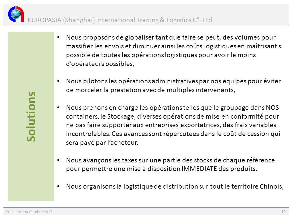 EUROPASIA (Shanghai) International Trading & Logistics C°. Ltd Présentation Octobre 2013 11 Nous proposons de globaliser tant que faire se peut, des v