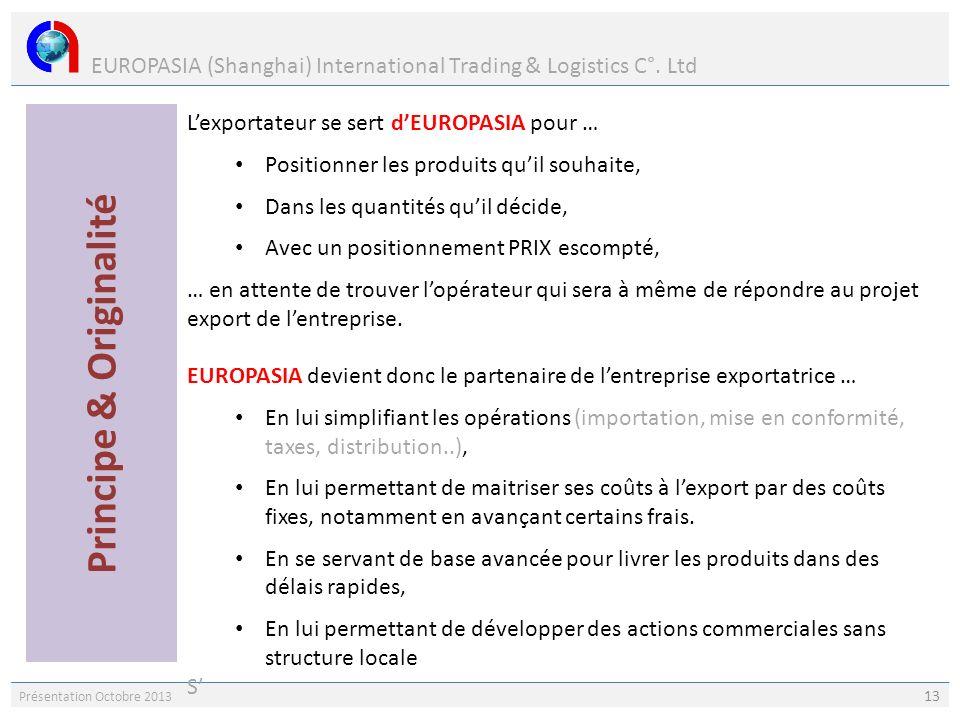 EUROPASIA (Shanghai) International Trading & Logistics C°. Ltd Présentation Octobre 2013 13 Lexportateur se sert dEUROPASIA pour … Positionner les pro
