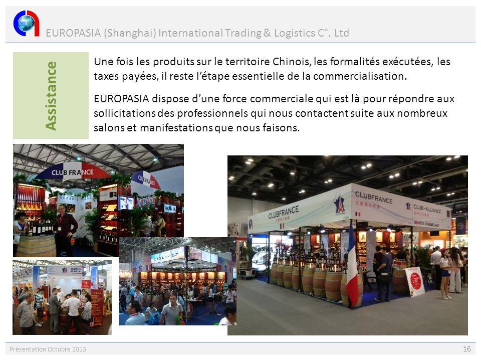 EUROPASIA (Shanghai) International Trading & Logistics C°. Ltd Présentation Octobre 2013 16 Une fois les produits sur le territoire Chinois, les forma