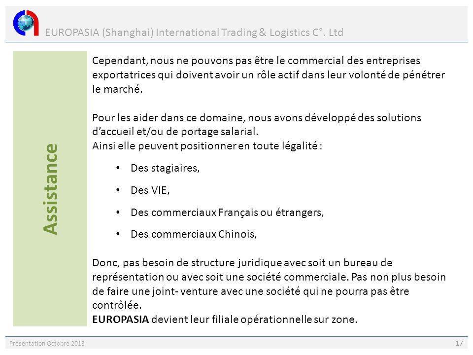 EUROPASIA (Shanghai) International Trading & Logistics C°. Ltd Présentation Octobre 2013 17 Cependant, nous ne pouvons pas être le commercial des entr