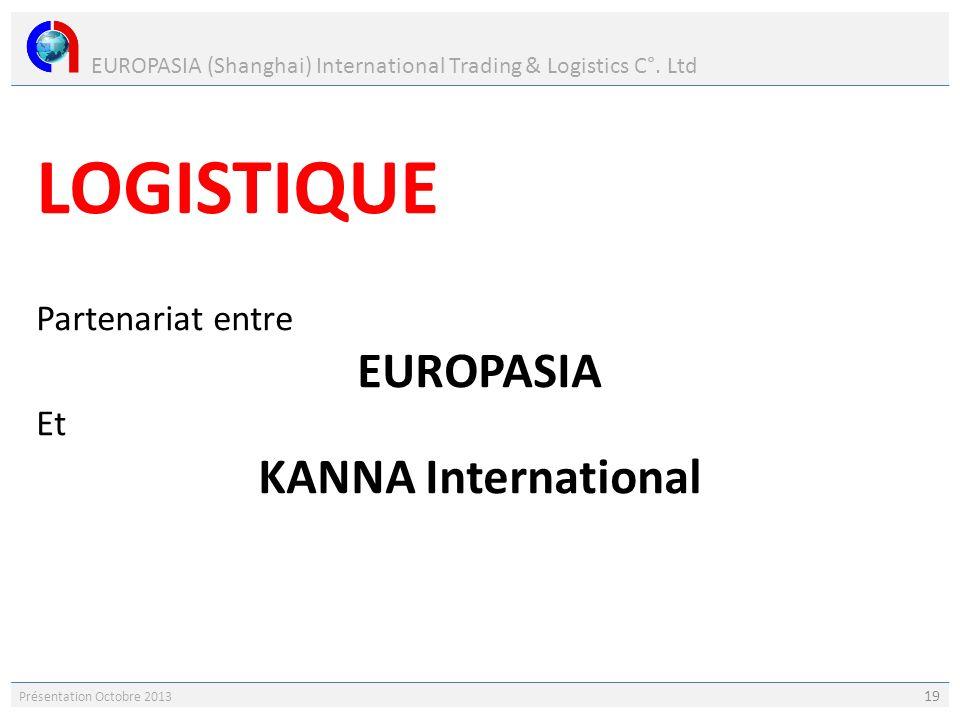 EUROPASIA (Shanghai) International Trading & Logistics C°. Ltd Présentation Octobre 2013 19 LOGISTIQUE Partenariat entre EUROPASIA Et KANNA Internatio