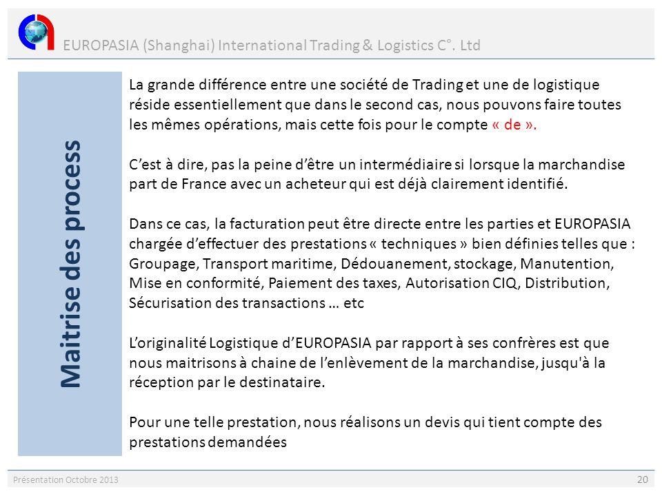 EUROPASIA (Shanghai) International Trading & Logistics C°. Ltd Présentation Octobre 2013 20 La grande différence entre une société de Trading et une d