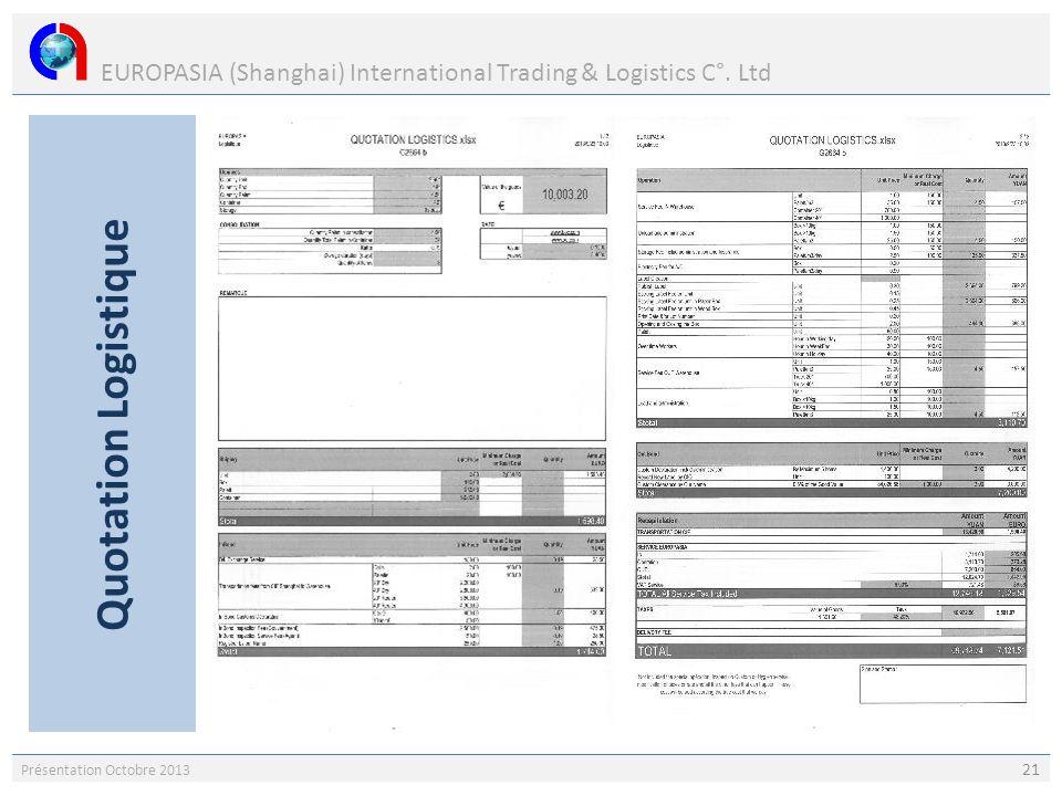 EUROPASIA (Shanghai) International Trading & Logistics C°. Ltd Présentation Octobre 2013 21 Quotation Logistique