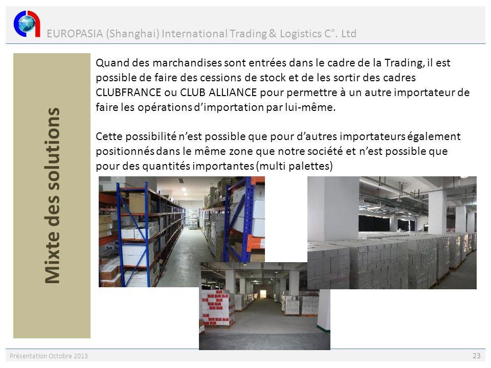 EUROPASIA (Shanghai) International Trading & Logistics C°. Ltd Présentation Octobre 2013 23 Quand des marchandises sont entrées dans le cadre de la Tr