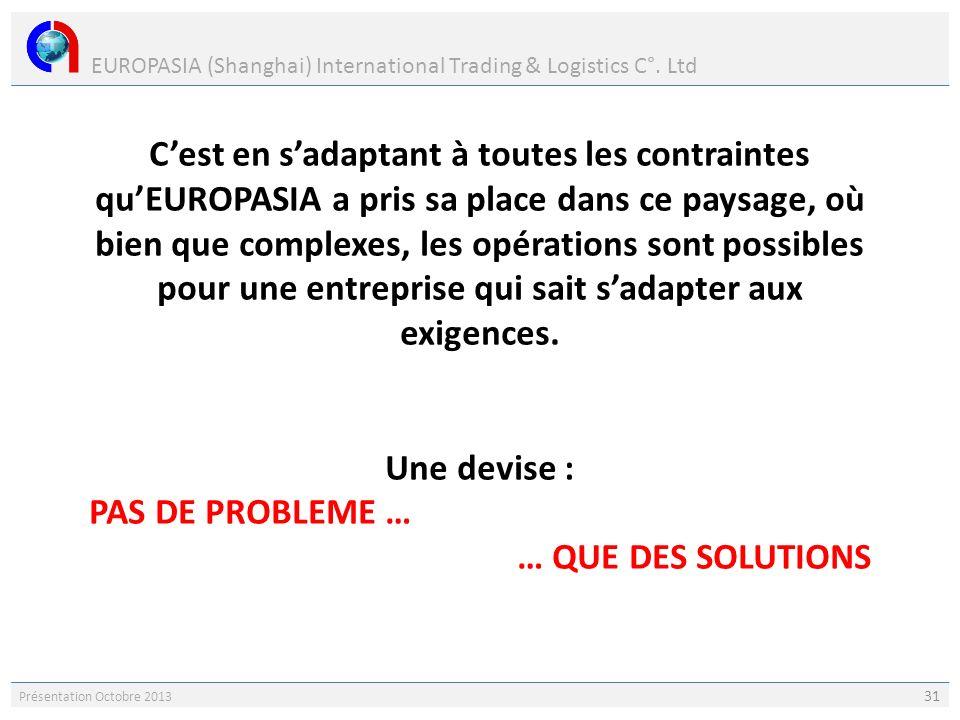 EUROPASIA (Shanghai) International Trading & Logistics C°. Ltd Présentation Octobre 2013 31 Cest en sadaptant à toutes les contraintes quEUROPASIA a p