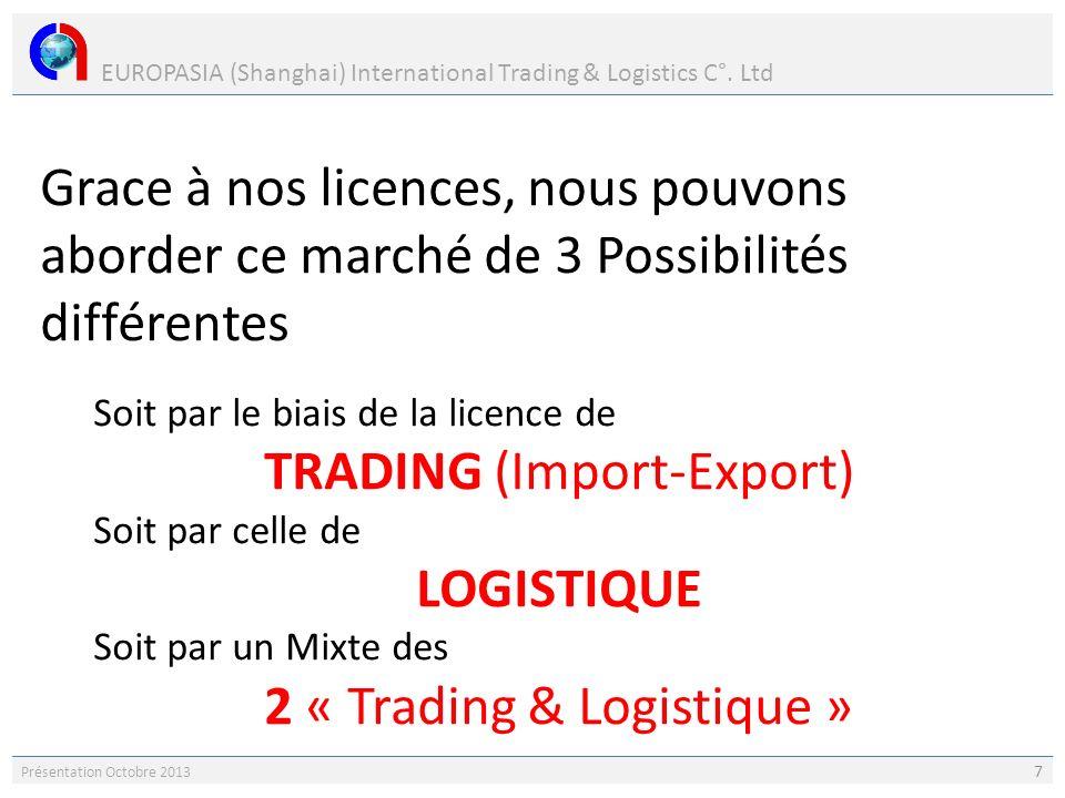 EUROPASIA (Shanghai) International Trading & Logistics C°. Ltd Présentation Octobre 2013 7 Grace à nos licences, nous pouvons aborder ce marché de 3 P