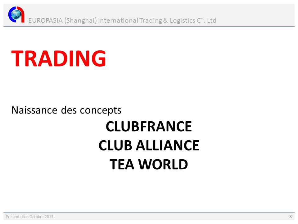 EUROPASIA (Shanghai) International Trading & Logistics C°. Ltd Présentation Octobre 2013 8 TRADING Naissance des concepts CLUBFRANCE CLUB ALLIANCE TEA
