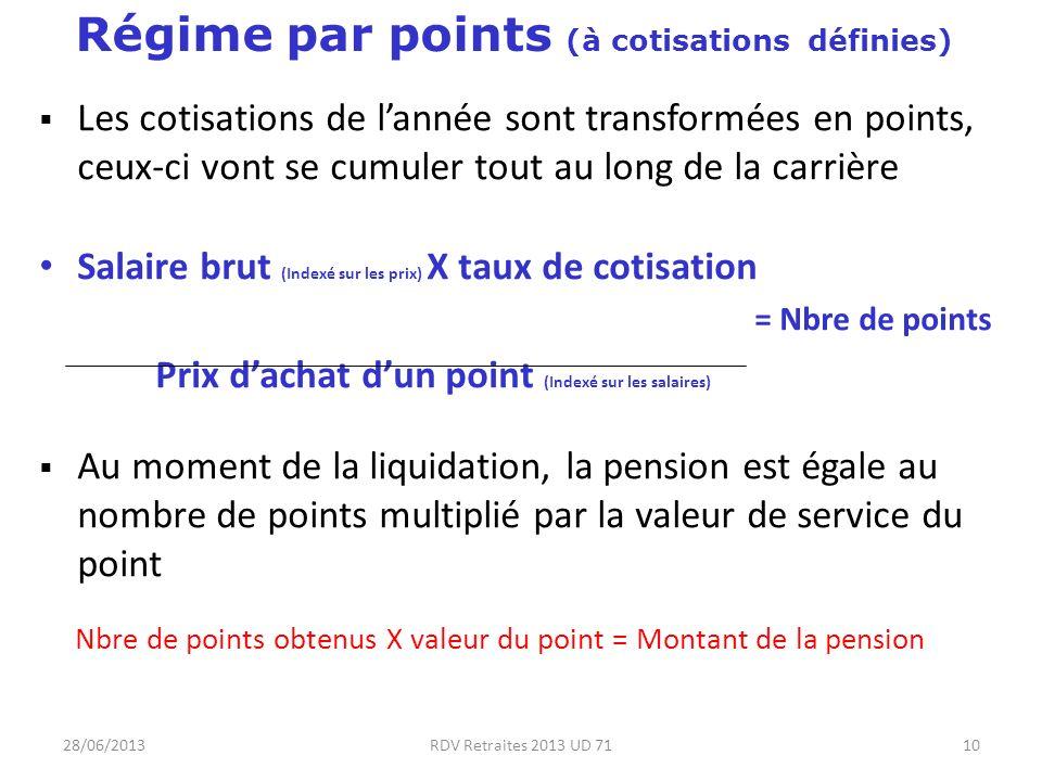 28/06/2013RDV Retraites 2013 UD 7110 Régime par points (à cotisations définies) Les cotisations de lannée sont transformées en points, ceux-ci vont se cumuler tout au long de la carrière Salaire brut (Indexé sur les prix) X taux de cotisation = Nbre de points Prix dachat dun point (Indexé sur les salaires) Au moment de la liquidation, la pension est égale au nombre de points multiplié par la valeur de service du point Nbre de points obtenus X valeur du point = Montant de la pension