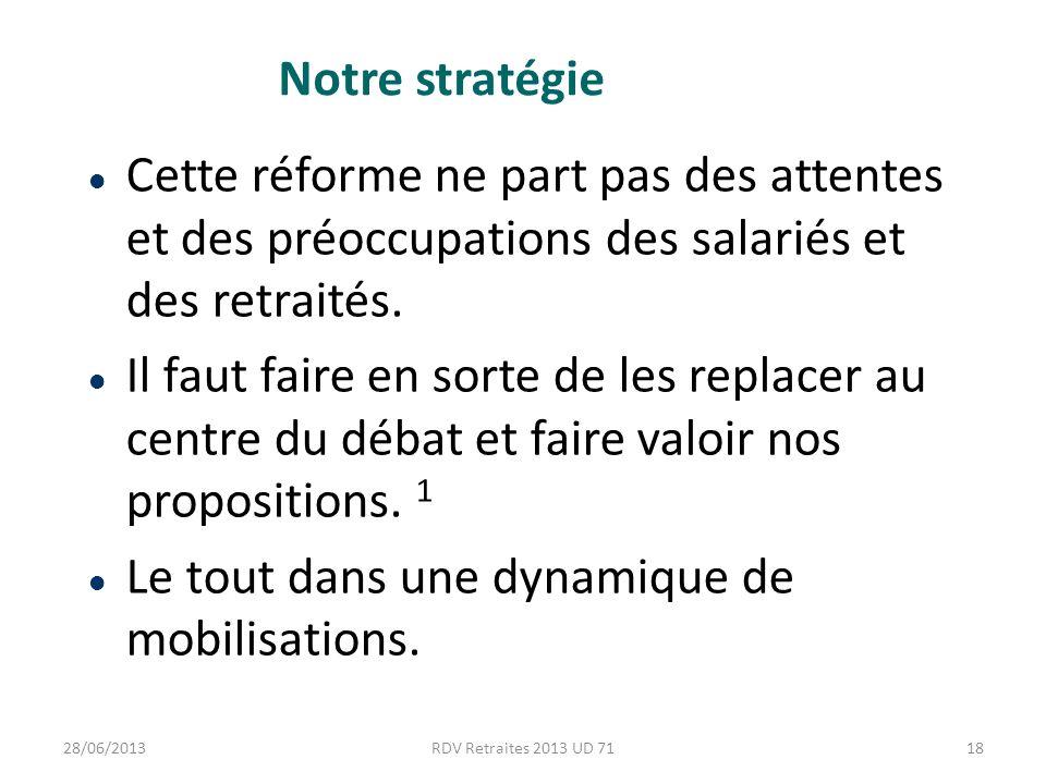 Notre stratégie Cette réforme ne part pas des attentes et des préoccupations des salariés et des retraités.