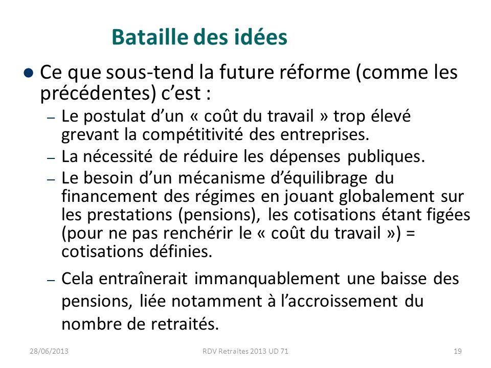 Bataille des idées Ce que sous-tend la future réforme (comme les précédentes) cest : – Le postulat dun « coût du travail » trop élevé grevant la compétitivité des entreprises.