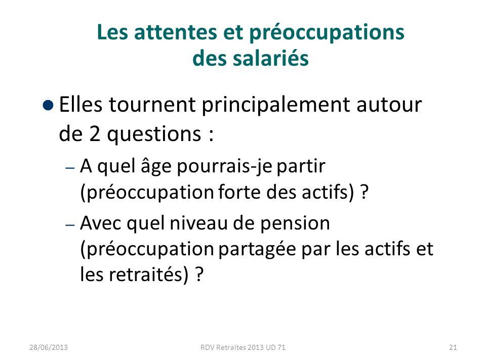 Les attentes et préoccupations des salariés Elles tournent principalement autour de 2 questions : – A quel âge pourrais-je partir (préoccupation forte des actifs) .