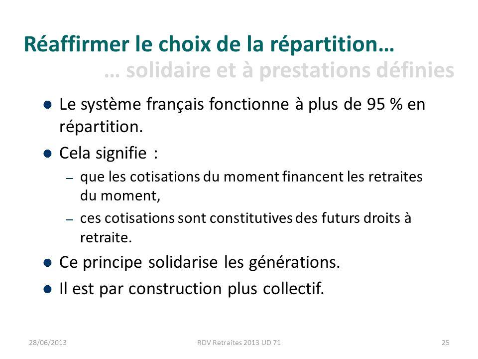 Réaffirmer le choix de la répartition… … solidaire et à prestations définies Le système français fonctionne à plus de 95 % en répartition.
