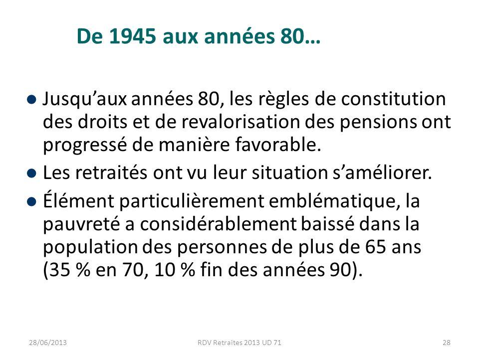 De 1945 aux années 80… Jusquaux années 80, les règles de constitution des droits et de revalorisation des pensions ont progressé de manière favorable.