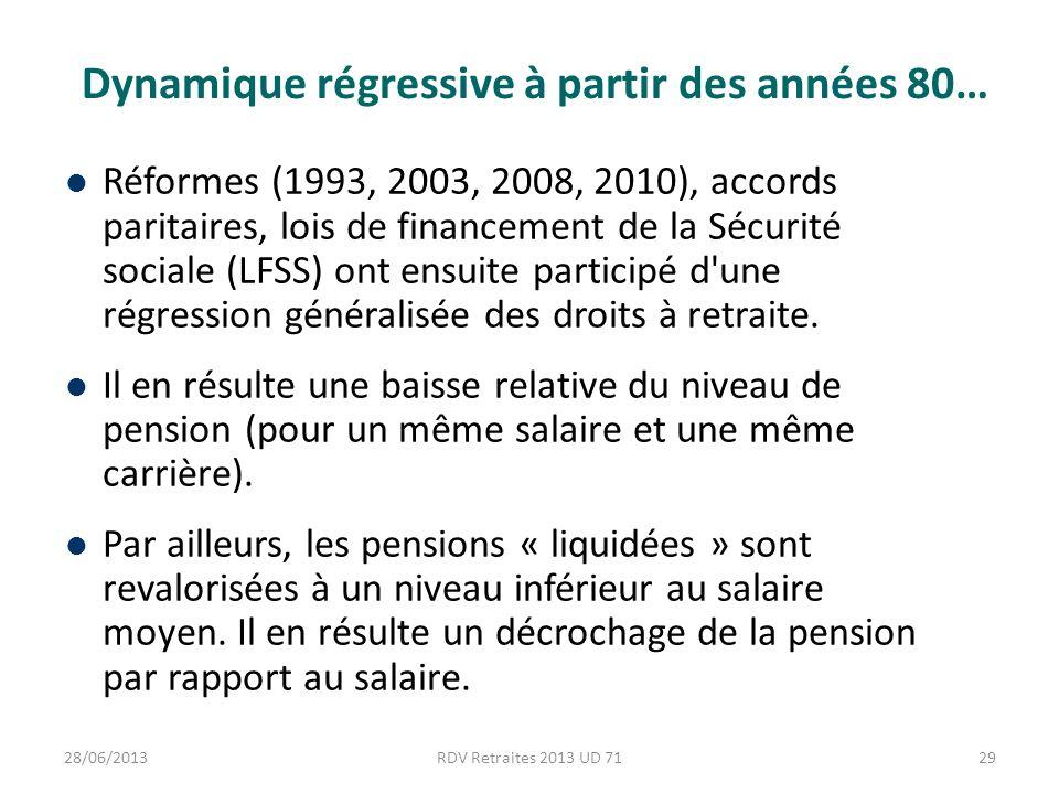 Dynamique régressive à partir des années 80… Réformes (1993, 2003, 2008, 2010), accords paritaires, lois de financement de la Sécurité sociale (LFSS) ont ensuite participé d une régression généralisée des droits à retraite.