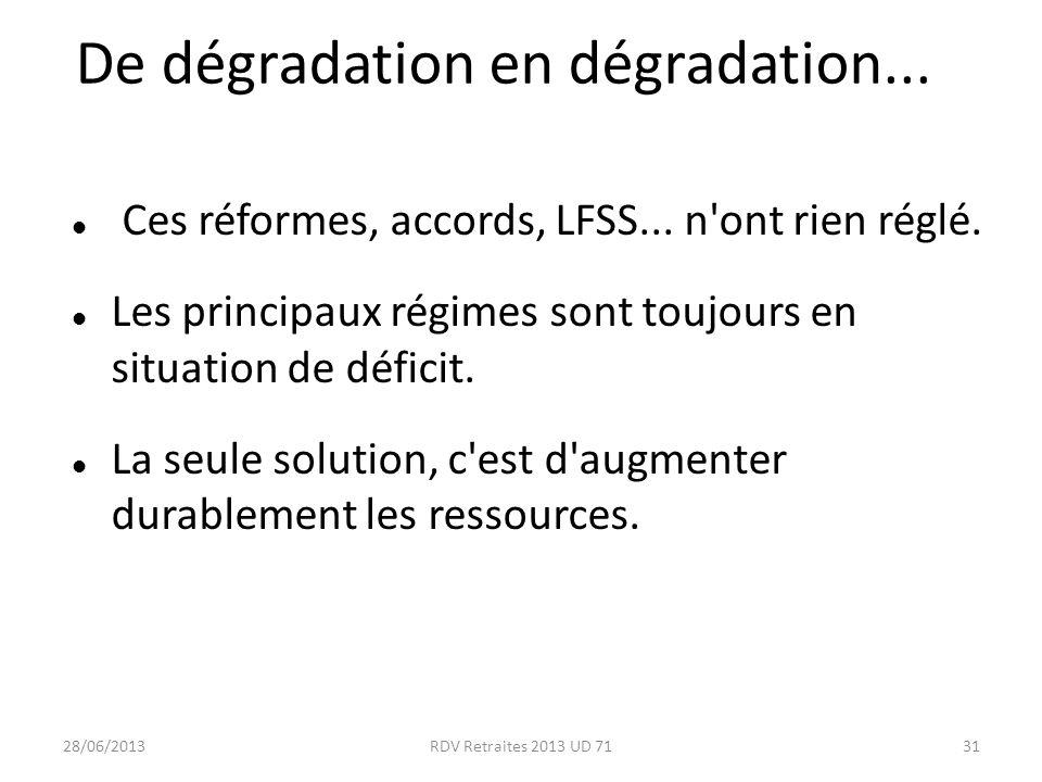 De dégradation en dégradation... Ces réformes, accords, LFSS...