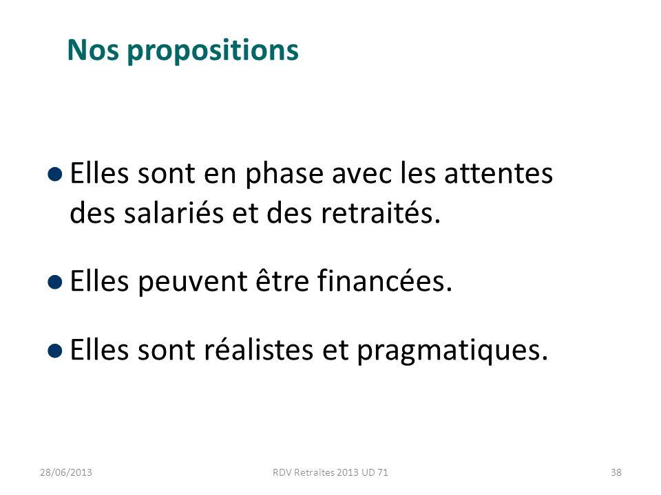 Nos propositions Elles sont en phase avec les attentes des salariés et des retraités.