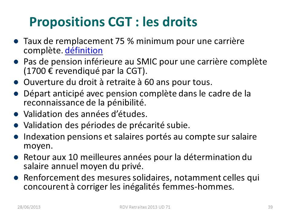 Propositions CGT : les droits Taux de remplacement 75 % minimum pour une carrière complète.