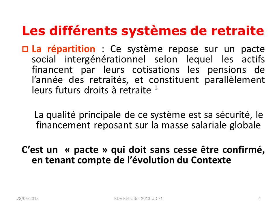 Projet gouvernemental Pas de réforme systémique.Une nouvelle révision des paramètres.