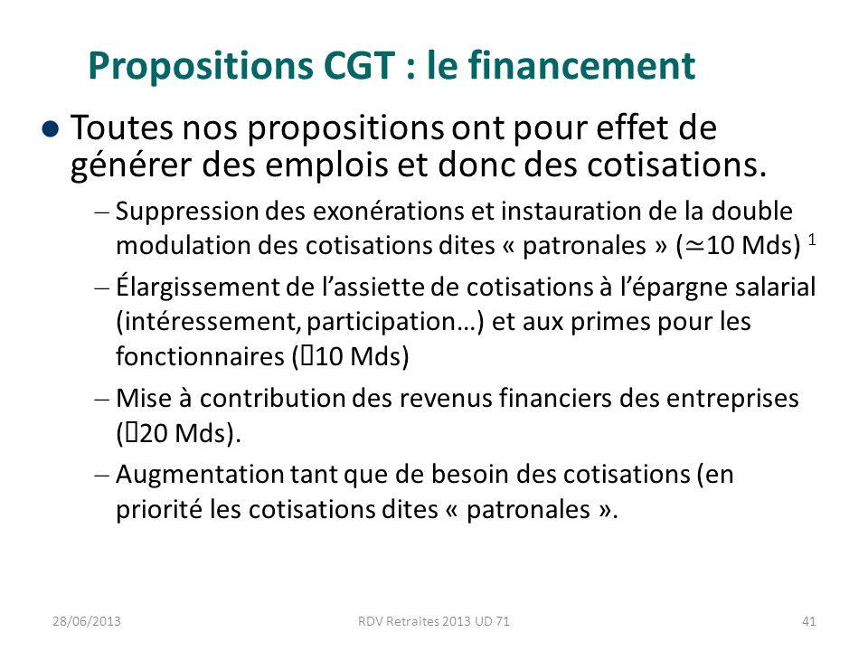 Propositions CGT : le financement Toutes nos propositions ont pour effet de générer des emplois et donc des cotisations.