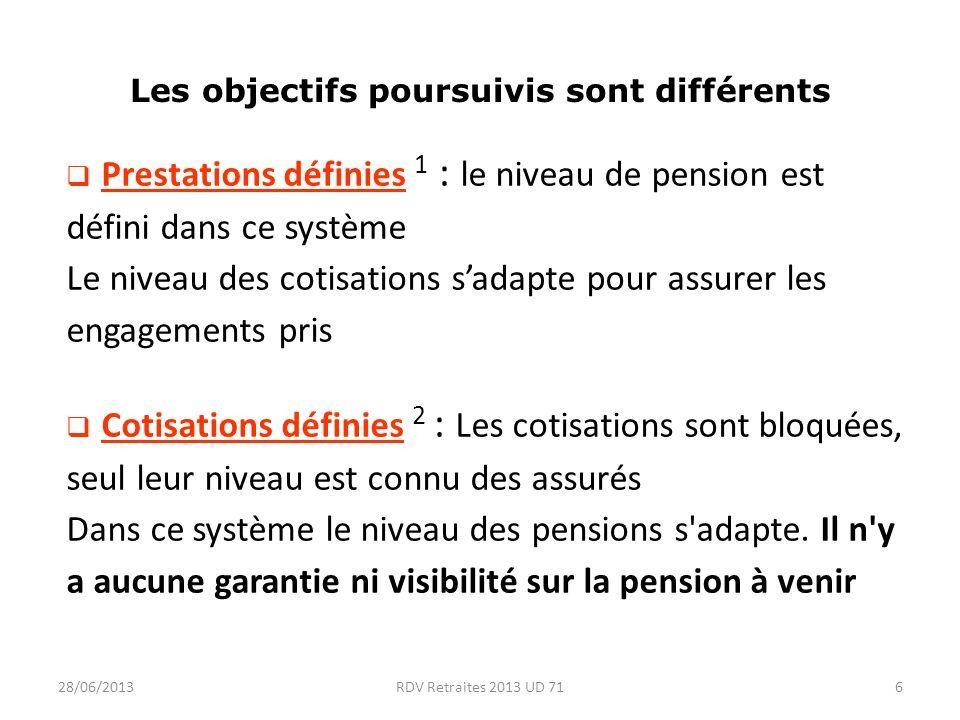 Minima de pensions 46 % des départs en retraite du régime général – montant en 2013 : 7 547,96 par an (628,99 par mois).