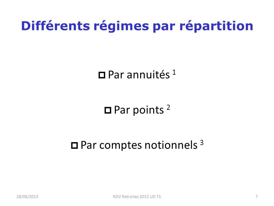 28/06/20137RDV Retraites 2013 UD 71 Différents régimes par répartition Par annuités 1 Par points 2 Par comptes notionnels 3