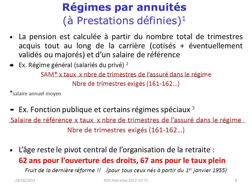 28/06/2013RDV Retraites 2013 UD 718 Régimes par annuités (à Prestations définies) 1 La pension est calculée à partir du nombre total de trimestres acquis tout au long de la carrière (cotisés + éventuellement validés ou majorés) et dun salaire de référence Ex.