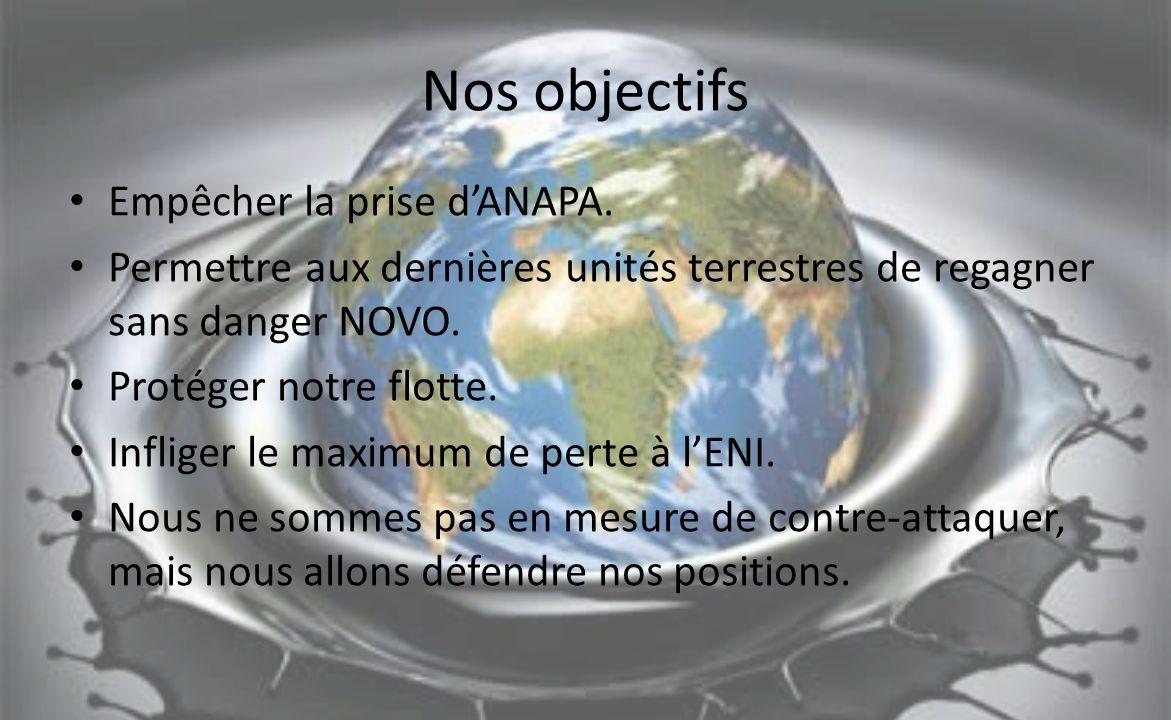 Dispositif 2 RedWolves: Air/Sol sur ANAPA.2 Bisons: Air/Sol sur ANAPA.