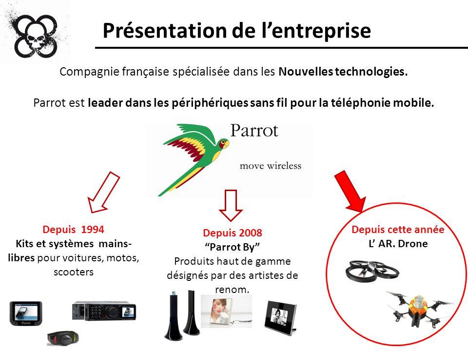 Présentation de lentreprise Compagnie française spécialisée dans les Nouvelles technologies. Parrot est leader dans les périphériques sans fil pour la