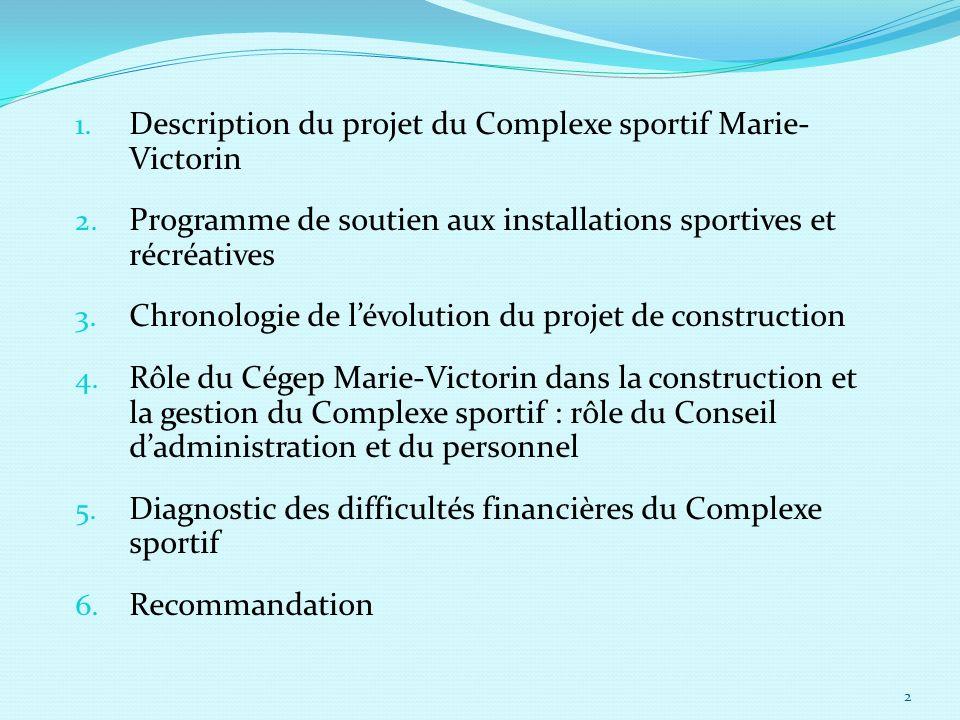 1. Description du projet du Complexe sportif Marie- Victorin 2.