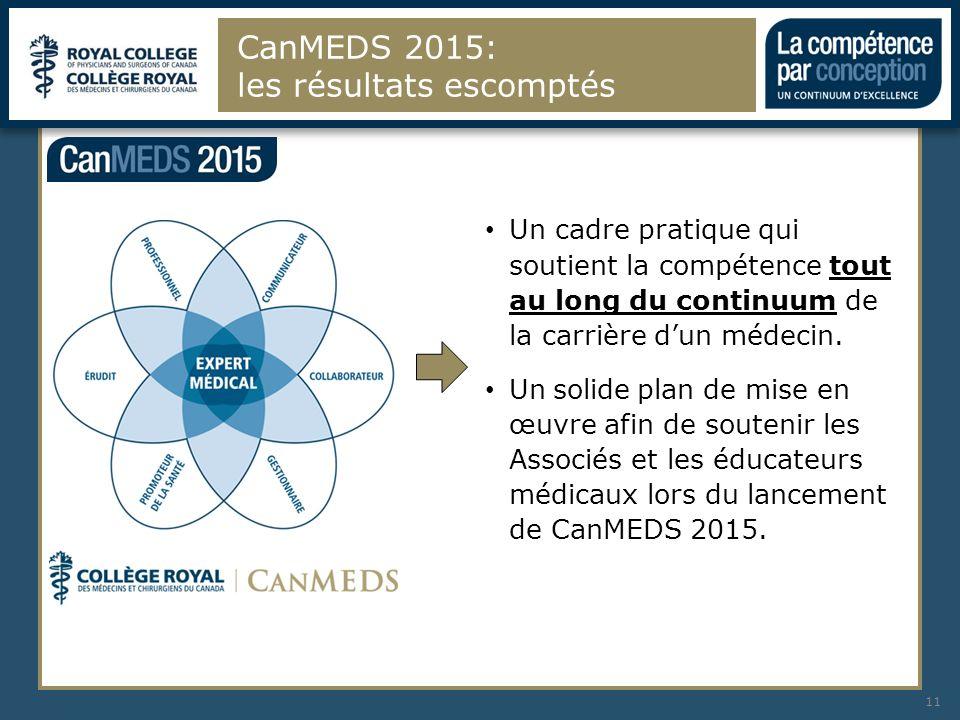 CanMEDS 2015: les résultats escomptés 11 Un cadre pratique qui soutient la compétence tout au long du continuum de la carrière dun médecin. Un solide