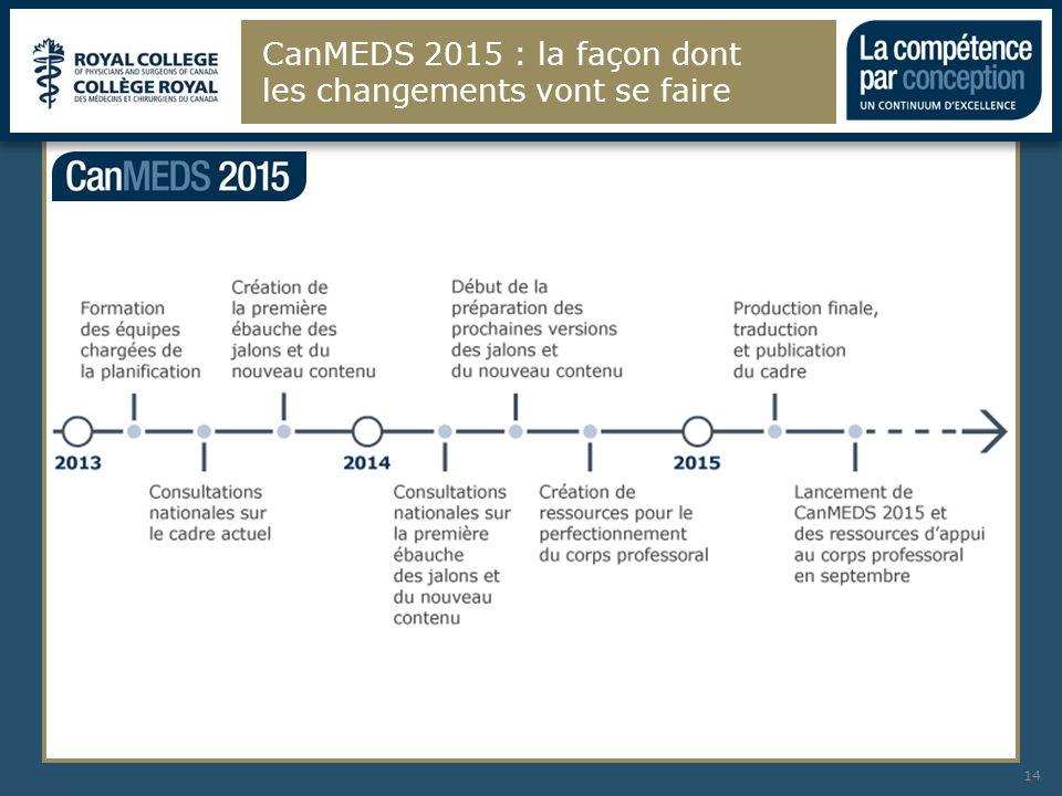 CanMEDS 2015 : la façon dont les changements vont se faire 14