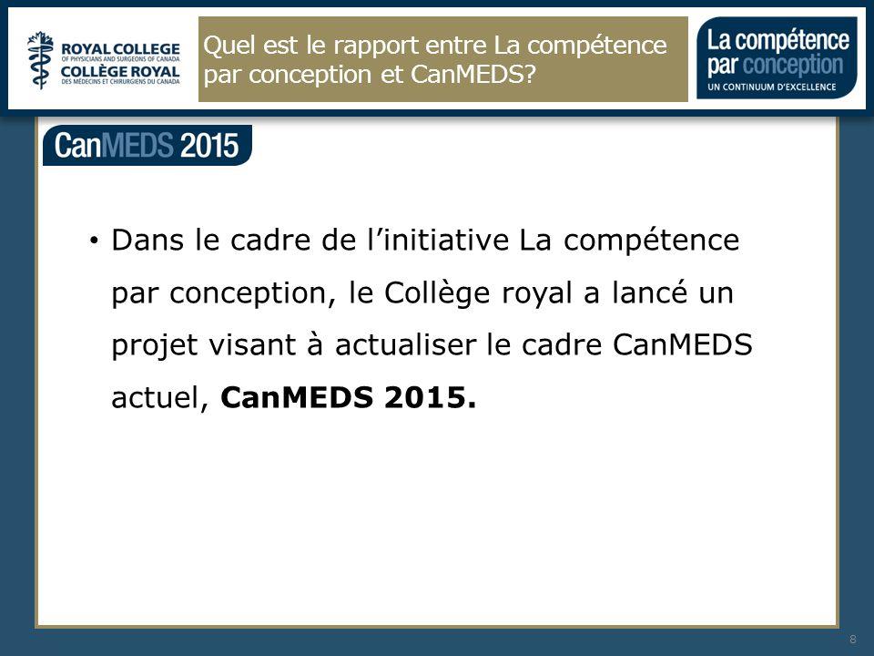 Quel est le rapport entre La compétence par conception et CanMEDS? 8 Dans le cadre de linitiative La compétence par conception, le Collège royal a lan